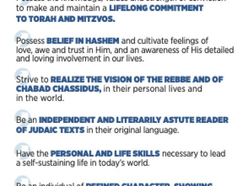 Vision for Chabad Schools